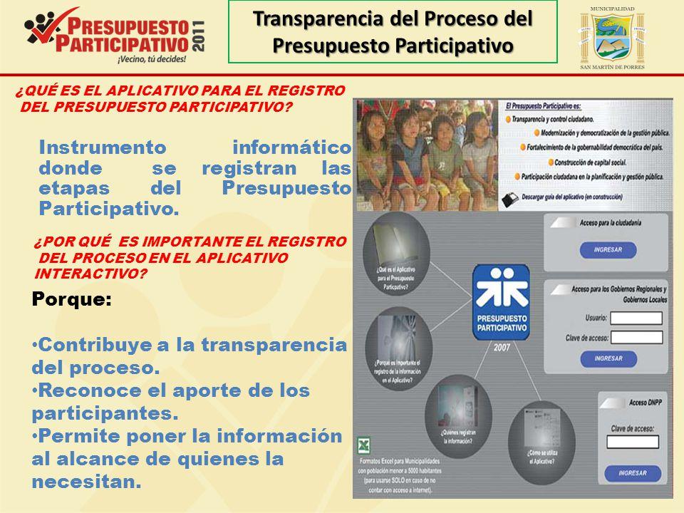 Transparencia del Proceso del Presupuesto Participativo