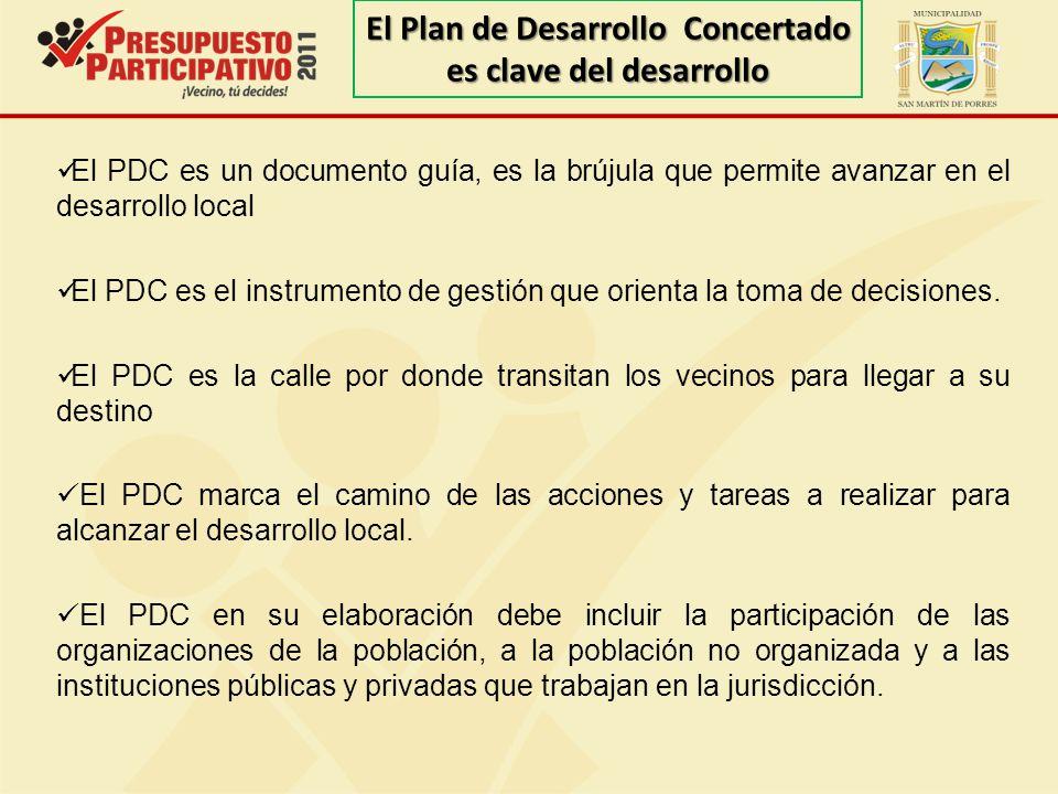 El Plan de Desarrollo Concertado es clave del desarrollo