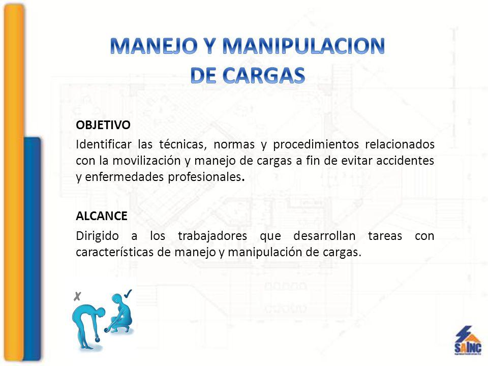 MANEJO Y MANIPULACION DE CARGAS