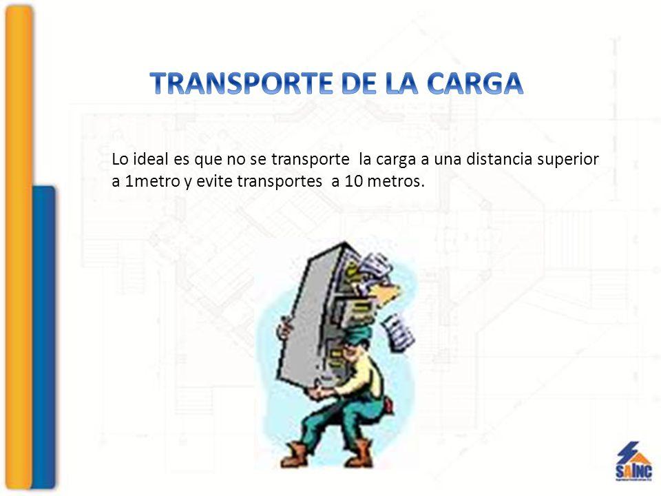 TRANSPORTE DE LA CARGA Lo ideal es que no se transporte la carga a una distancia superior a 1metro y evite transportes a 10 metros.