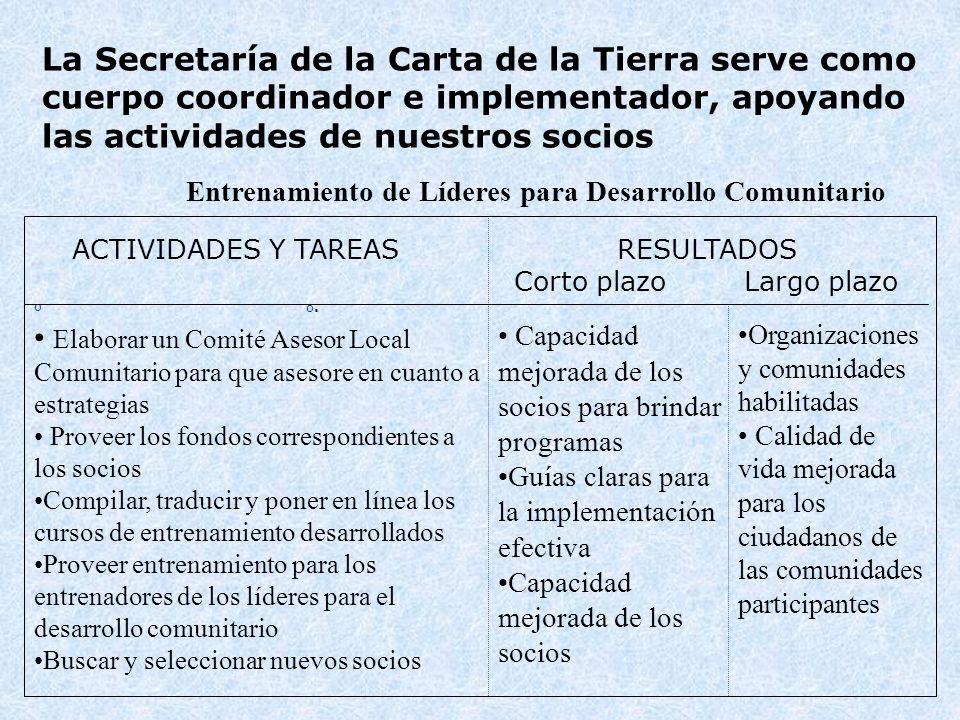 La Secretaría de la Carta de la Tierra serve como cuerpo coordinador e implementador, apoyando las actividades de nuestros socios