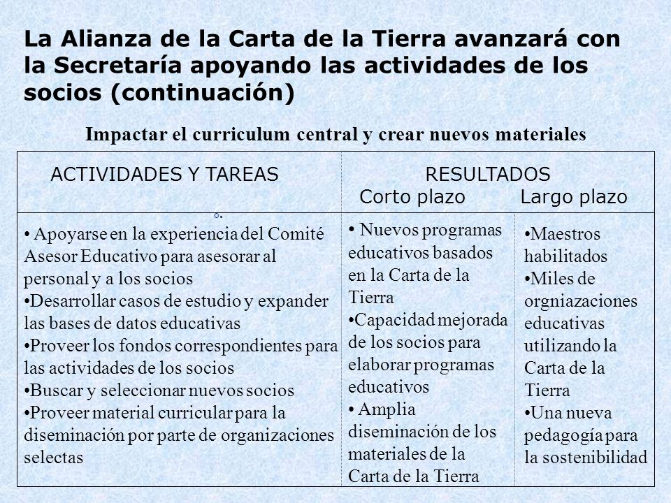 Impactar el curriculum central y crear nuevos materiales