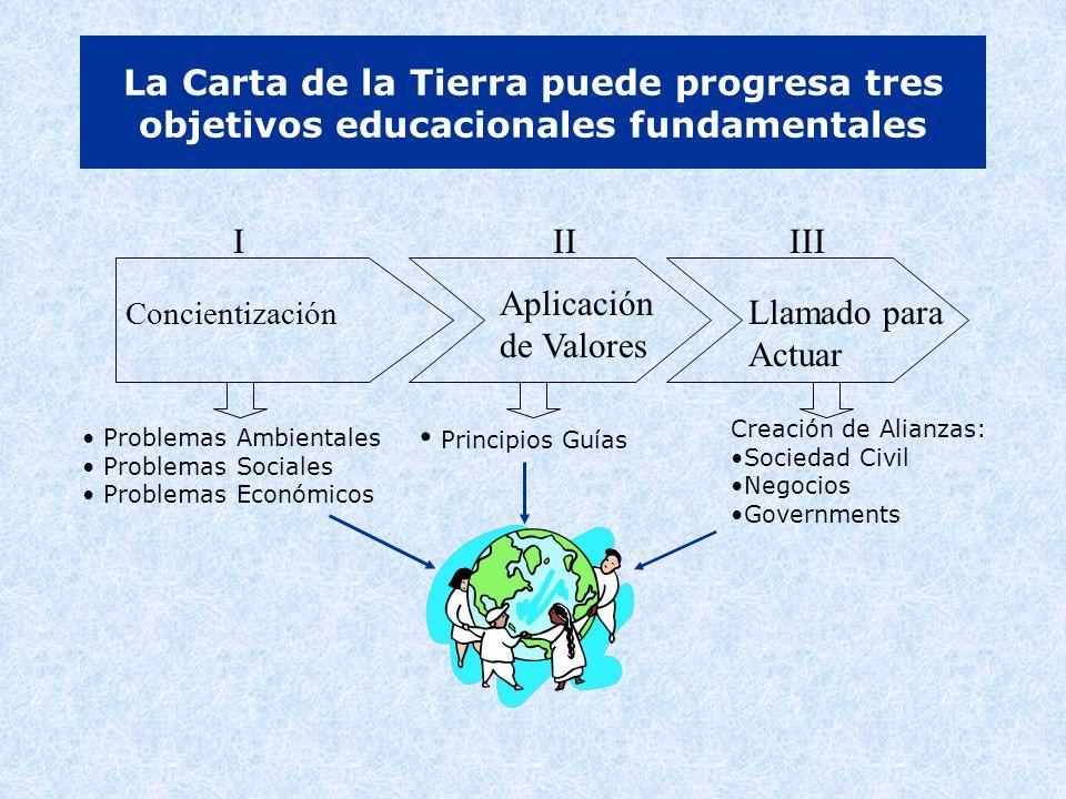 La Carta de la Tierra puede progresa tres objetivos educacionales fundamentales