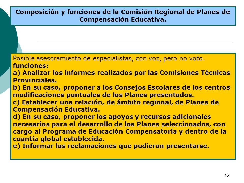 Composición y funciones de la Comisión Regional de Planes de