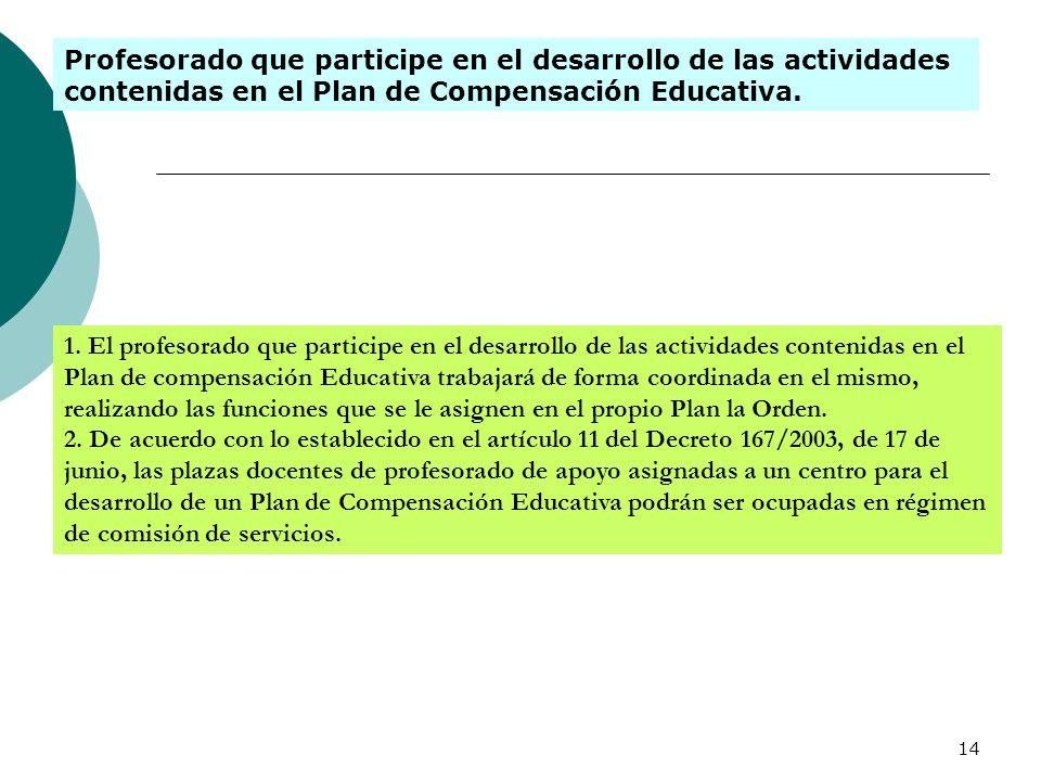 Profesorado que participe en el desarrollo de las actividades contenidas en el Plan de Compensación Educativa.