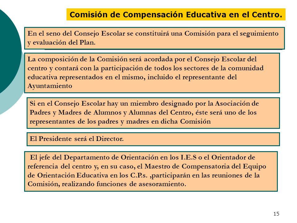 Comisión de Compensación Educativa en el Centro.