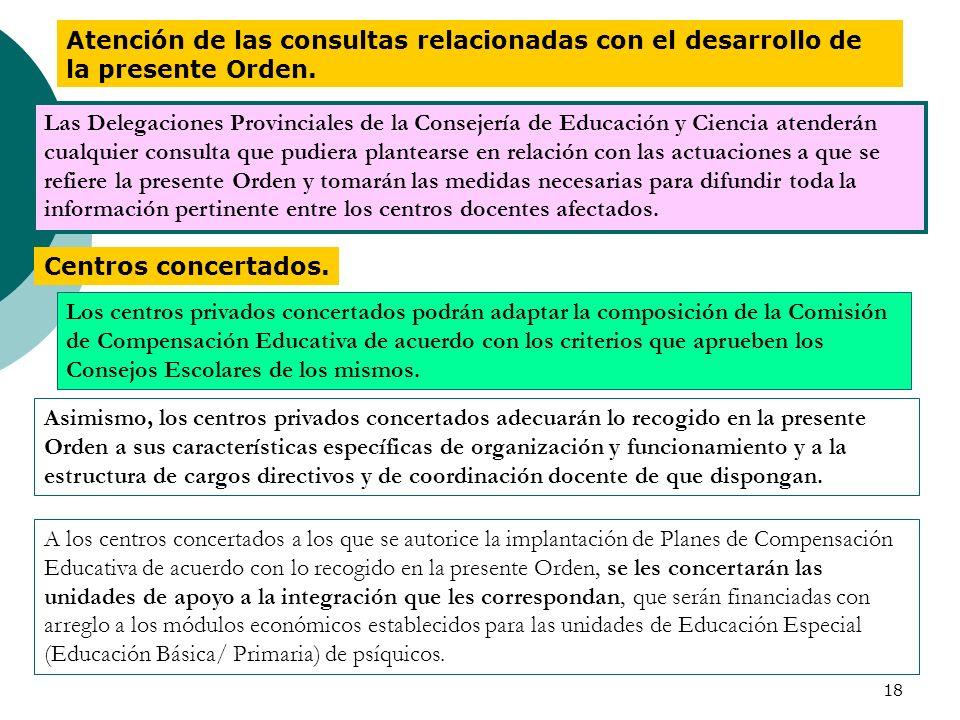 Atención de las consultas relacionadas con el desarrollo de la presente Orden.
