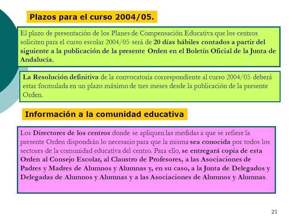 Plazos para el curso 2004/05.