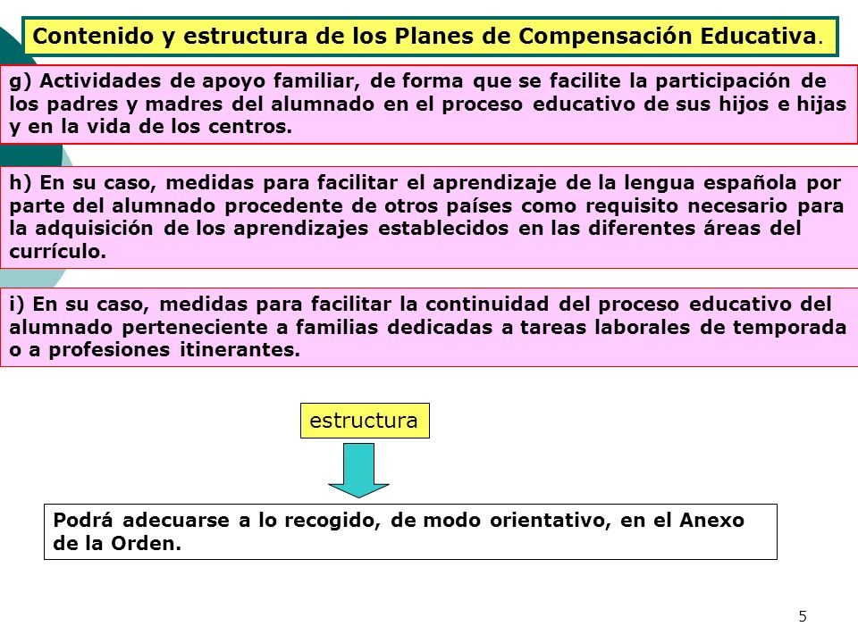 Contenido y estructura de los Planes de Compensación Educativa.