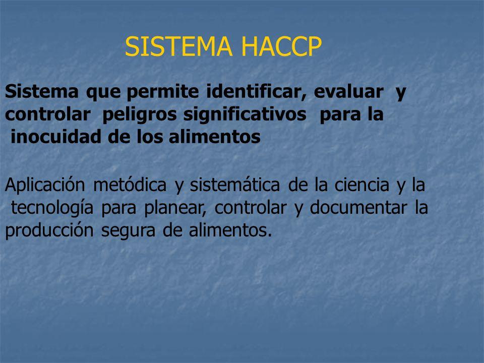 SISTEMA HACCP Sistema que permite identificar, evaluar y