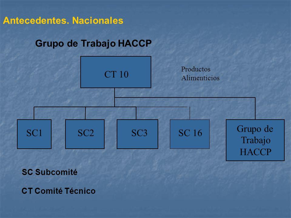 Antecedentes. Nacionales
