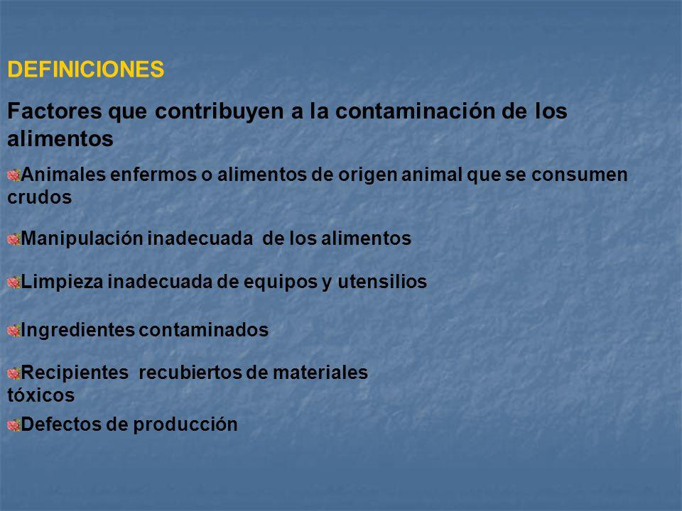 Factores que contribuyen a la contaminación de los alimentos