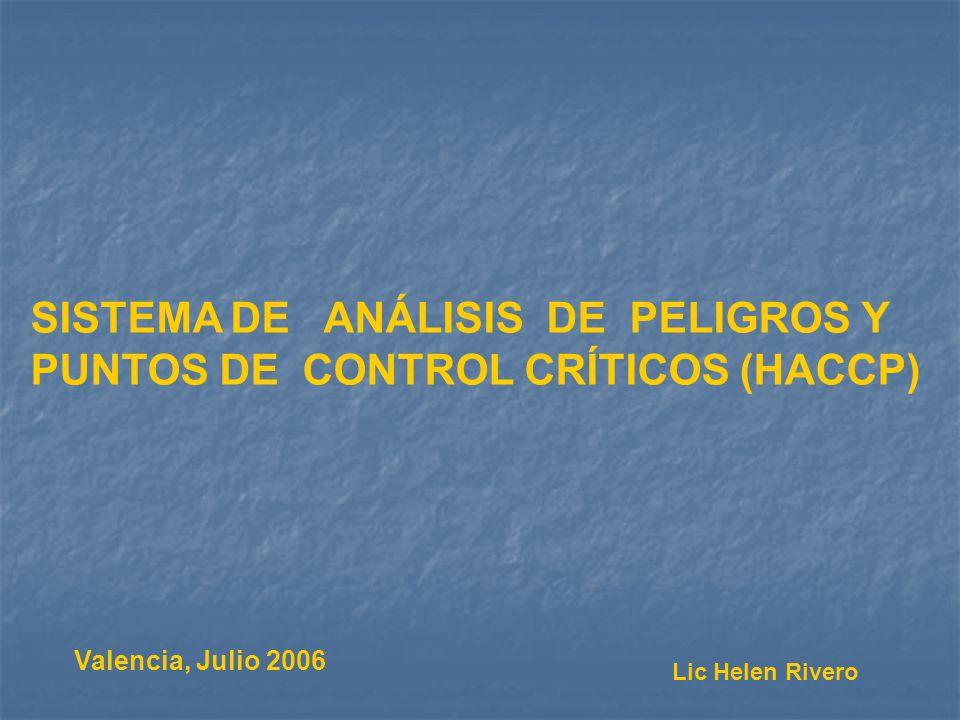SISTEMA DE ANÁLISIS DE PELIGROS Y PUNTOS DE CONTROL CRÍTICOS (HACCP)