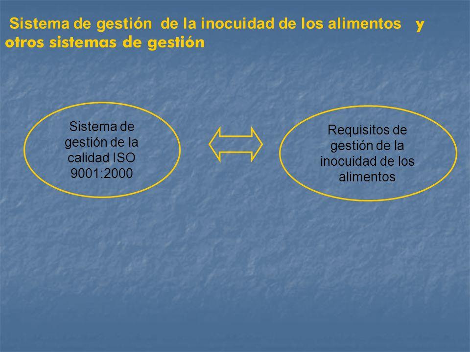 Sistema de gestión de la inocuidad de los alimentos y otros sistemas de gestión