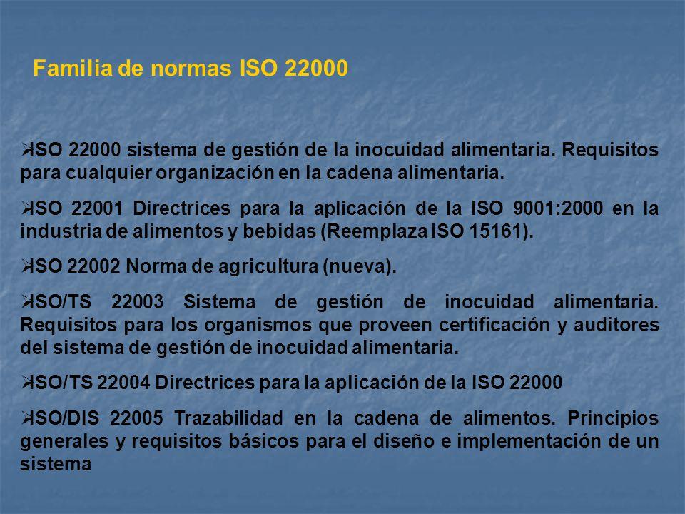 Familia de normas ISO 22000