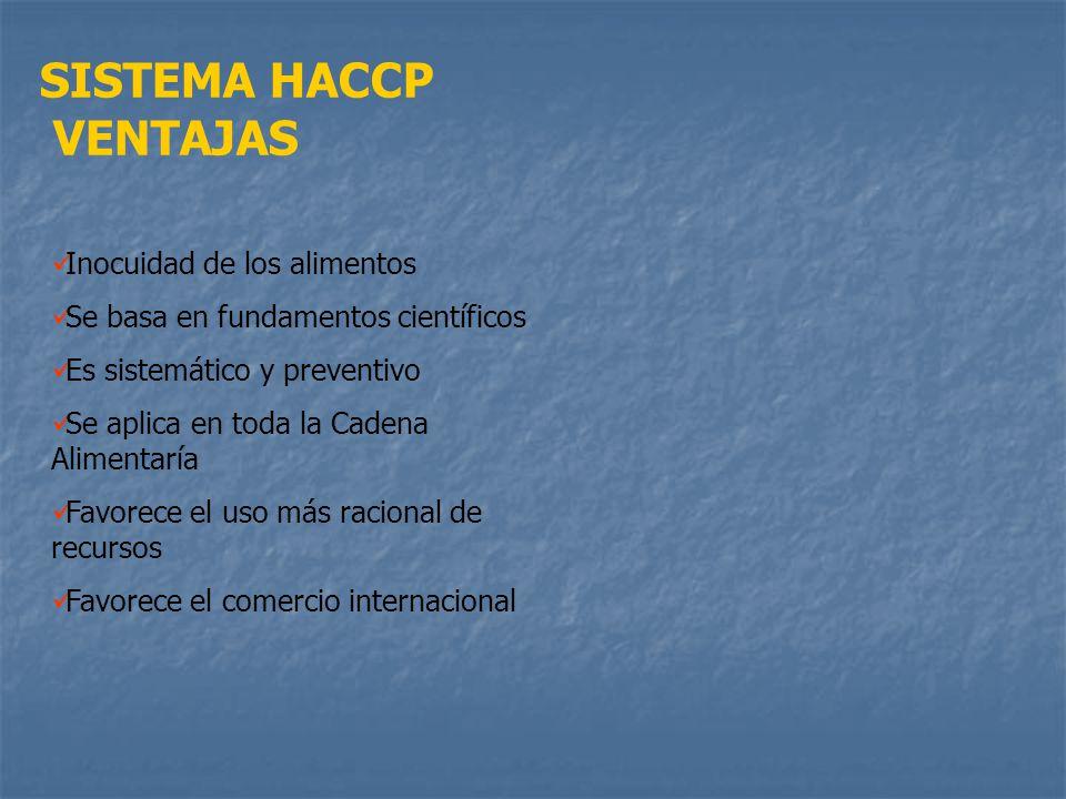 SISTEMA HACCP VENTAJAS Inocuidad de los alimentos