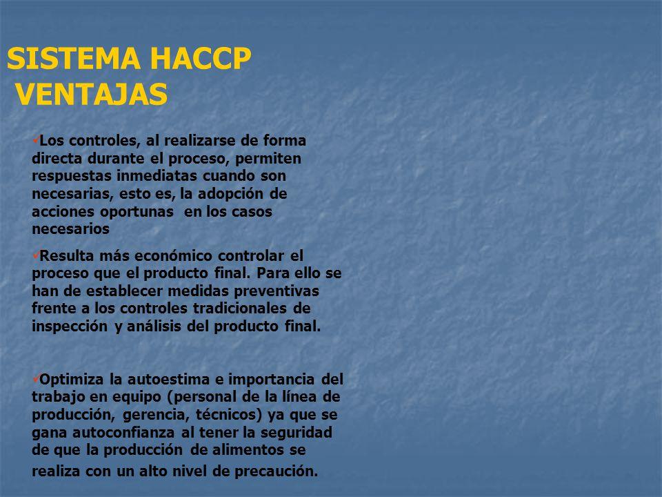 SISTEMA HACCP VENTAJAS