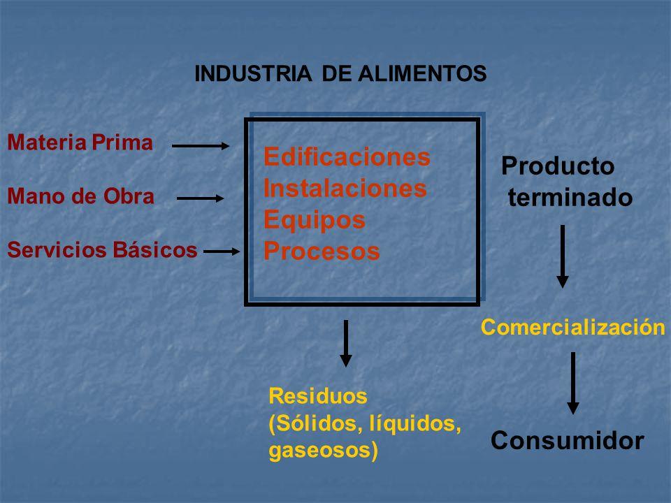 Edificaciones Producto Instalaciones terminado Equipos Procesos
