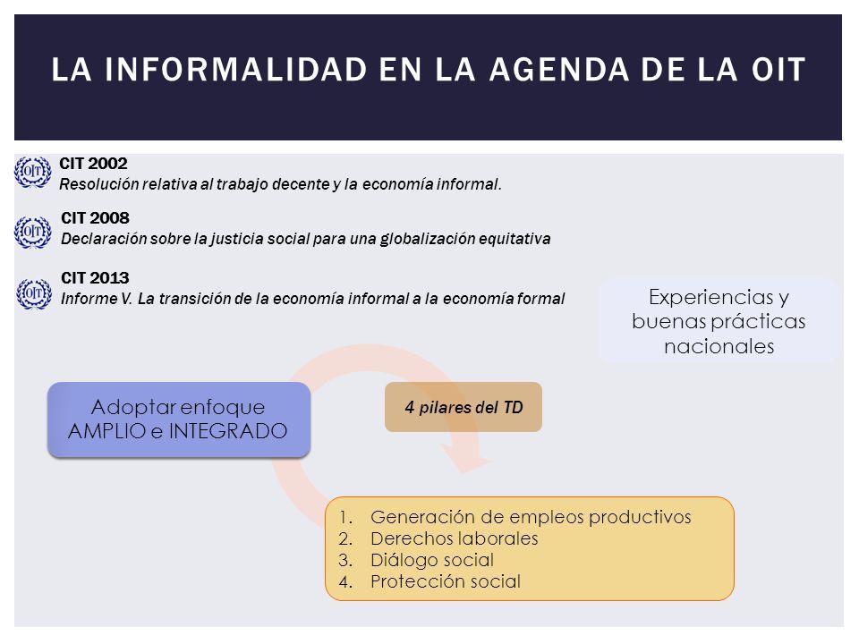 La informalidad en la Agenda de la oit