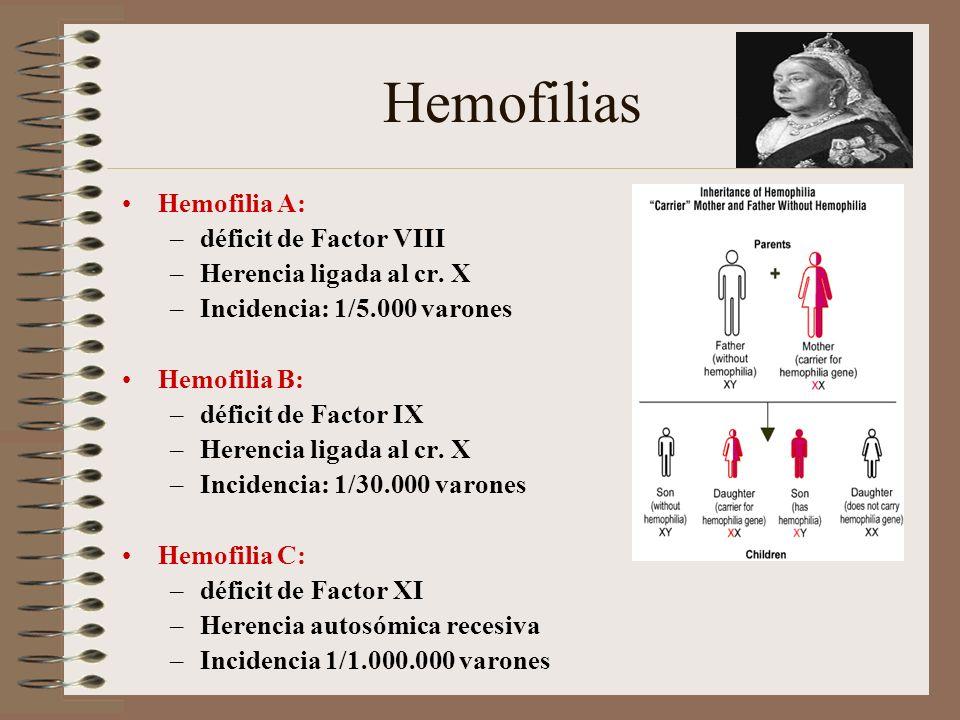 Hemofilias Hemofilia A: déficit de Factor VIII