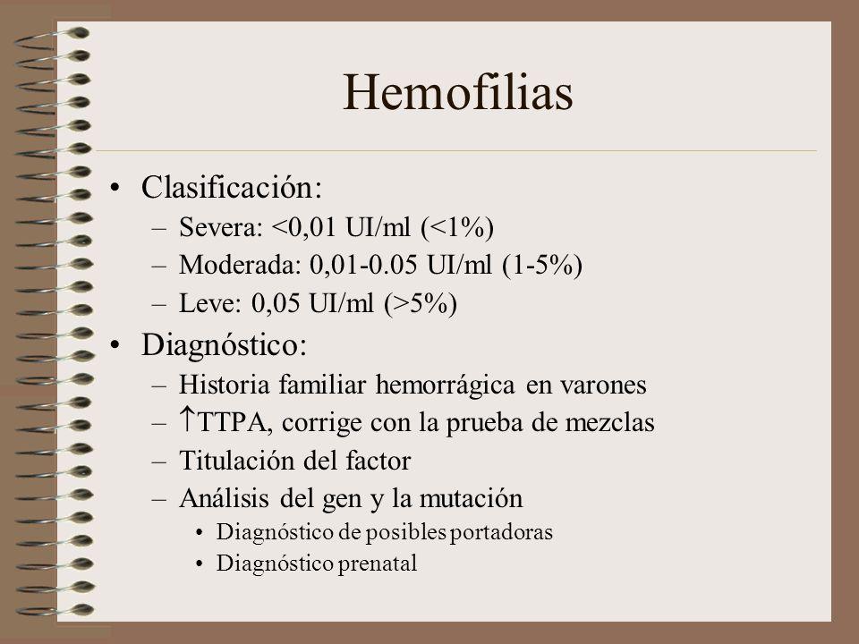 Hemofilias Clasificación: Diagnóstico: Severa: <0,01 UI/ml (<1%)