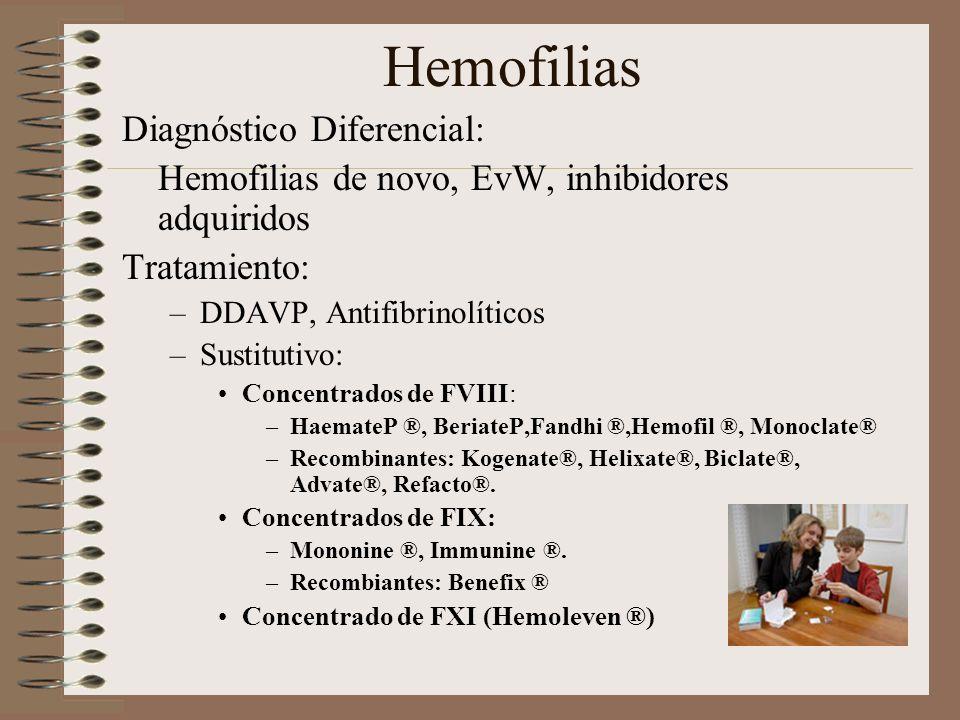 Hemofilias Diagnóstico Diferencial: