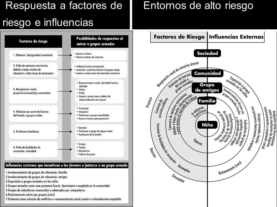 Respuesta a factores de Entornos de alto riesgo