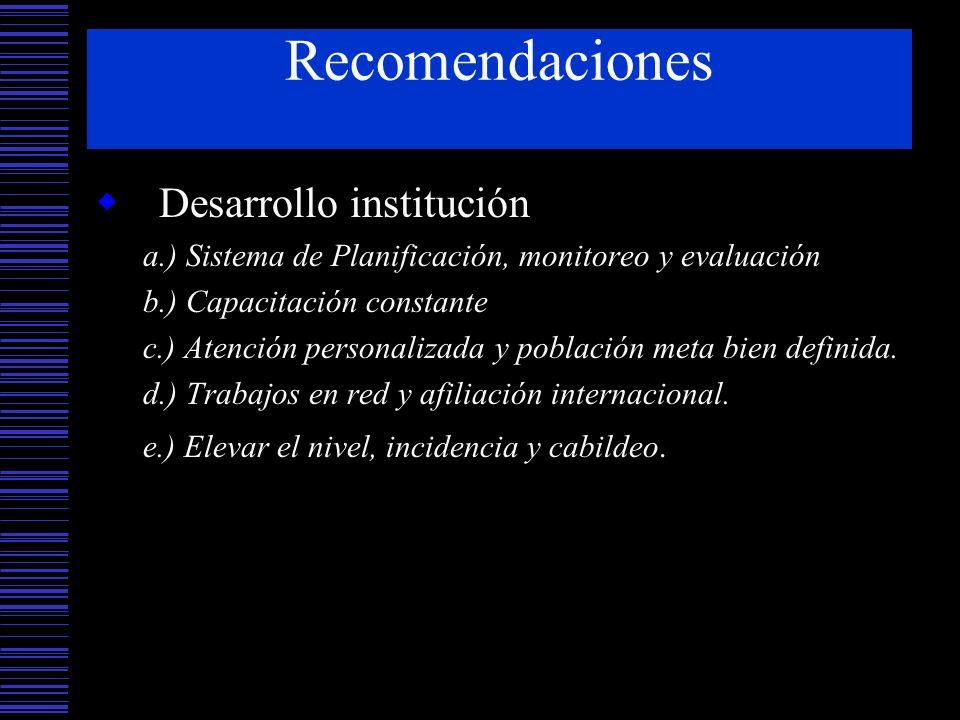 Recomendaciones Desarrollo institución