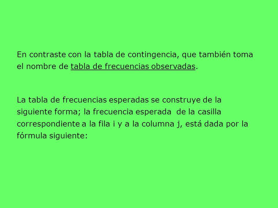 En contraste con la tabla de contingencia, que también toma el nombre de tabla de frecuencias observadas.