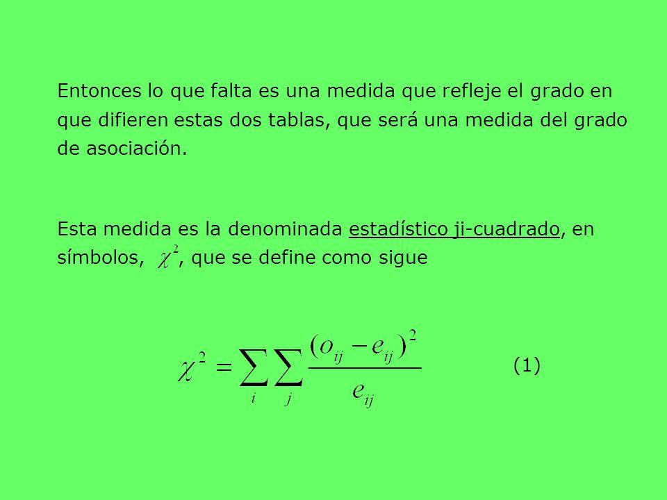 Entonces lo que falta es una medida que refleje el grado en que difieren estas dos tablas, que será una medida del grado de asociación.