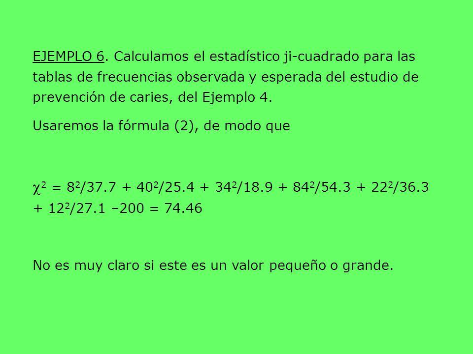 EJEMPLO 6. Calculamos el estadístico ji-cuadrado para las tablas de frecuencias observada y esperada del estudio de prevención de caries, del Ejemplo 4.
