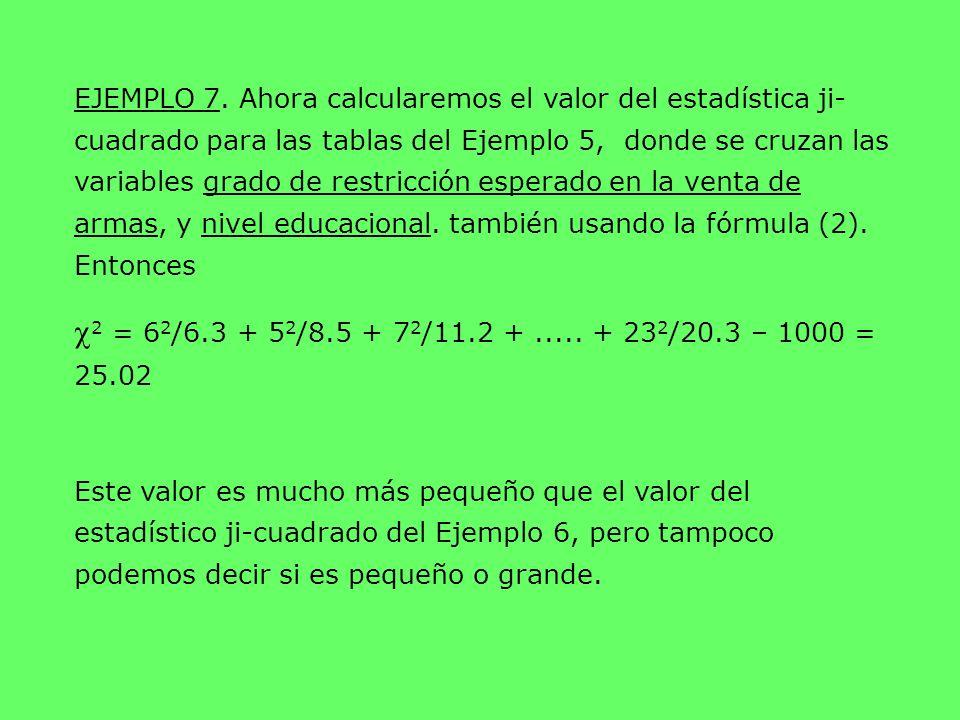 EJEMPLO 7. Ahora calcularemos el valor del estadística ji-cuadrado para las tablas del Ejemplo 5, donde se cruzan las variables grado de restricción esperado en la venta de armas, y nivel educacional. también usando la fórmula (2). Entonces