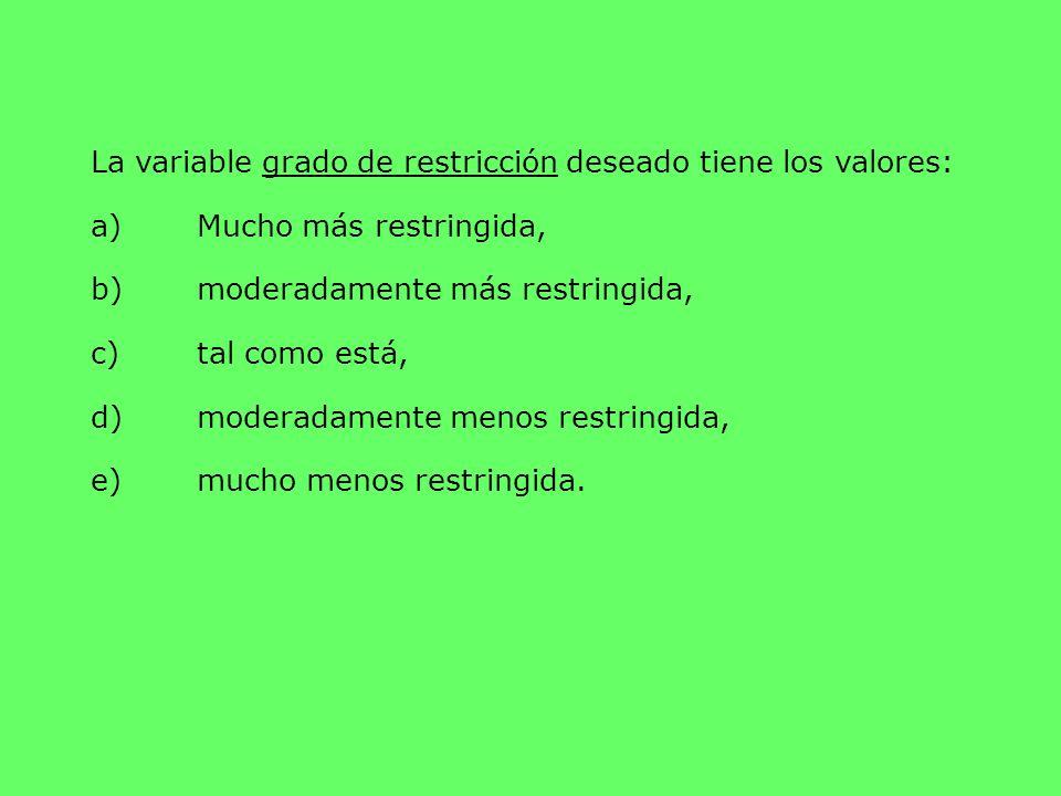 La variable grado de restricción deseado tiene los valores: