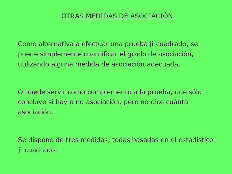 OTRAS MEDIDAS DE ASOCIACIÓN