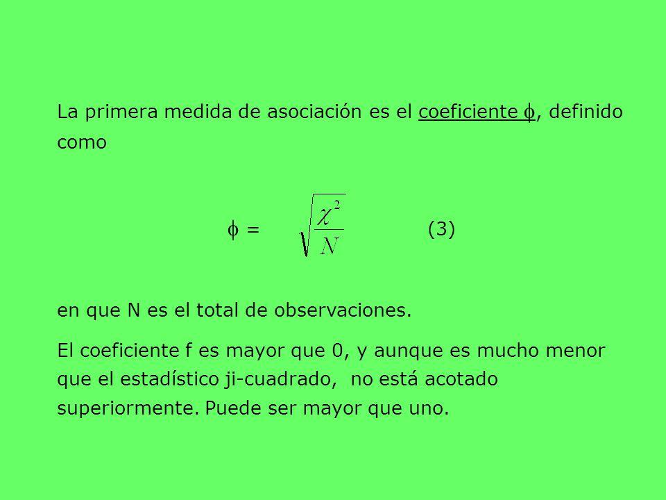 La primera medida de asociación es el coeficiente f, definido como