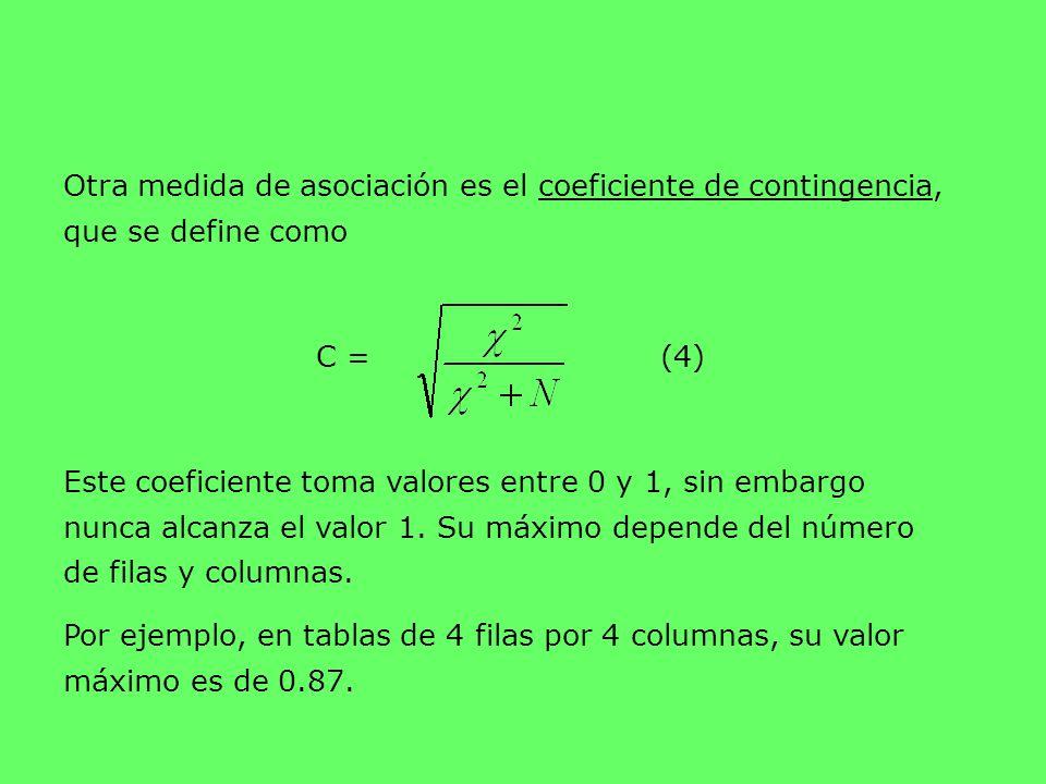 Otra medida de asociación es el coeficiente de contingencia, que se define como
