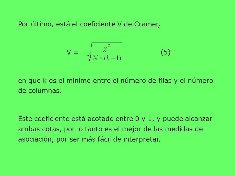 Por último, está el coeficiente V de Cramer,