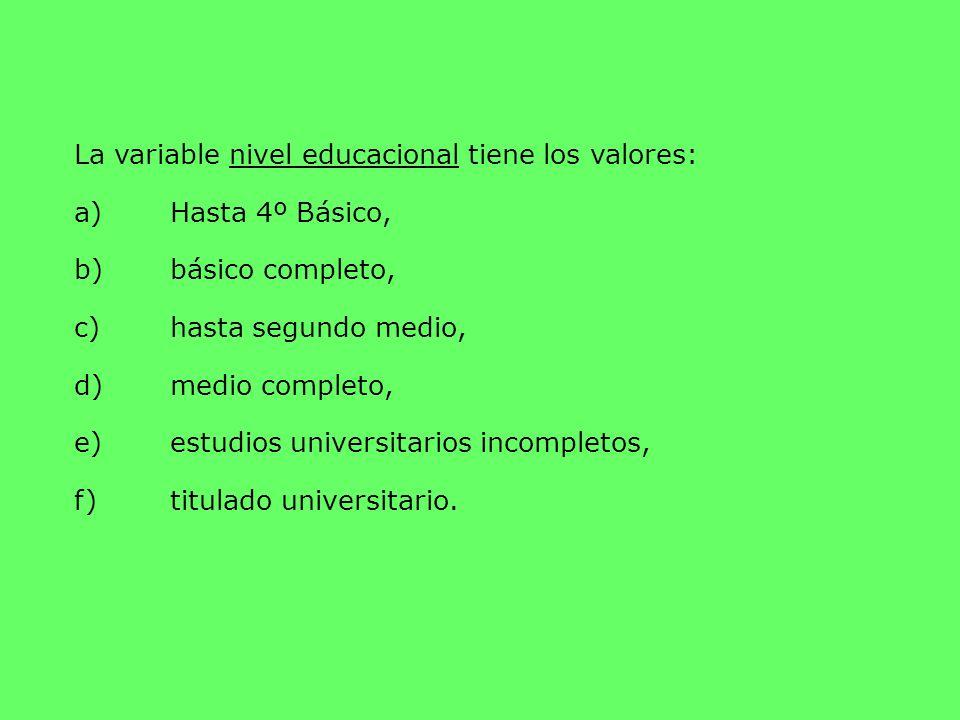 La variable nivel educacional tiene los valores: