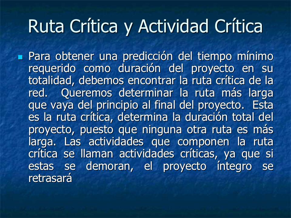 Ruta Crítica y Actividad Crítica
