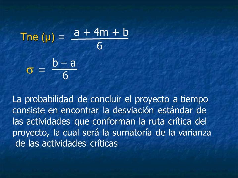 Tne (μ) = a + 4m + b. 6. b – a.  = 6. La probabilidad de concluir el proyecto a tiempo. consiste en encontrar la desviación estándar de.