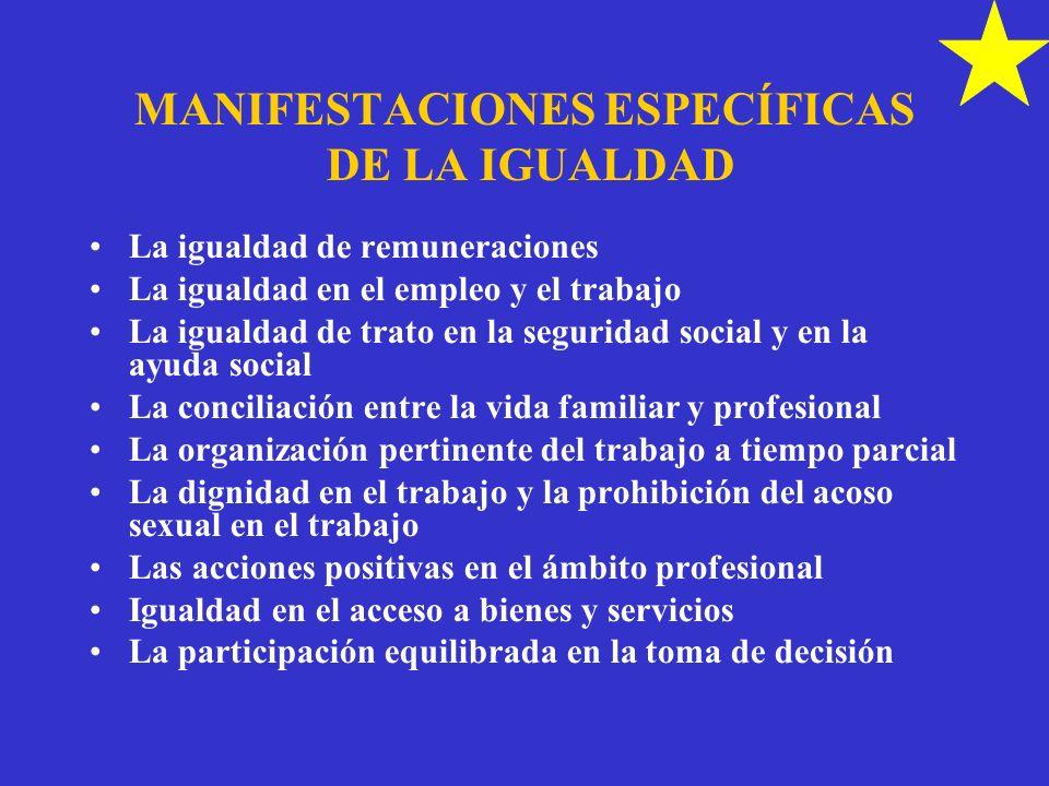 MANIFESTACIONES ESPECÍFICAS DE LA IGUALDAD