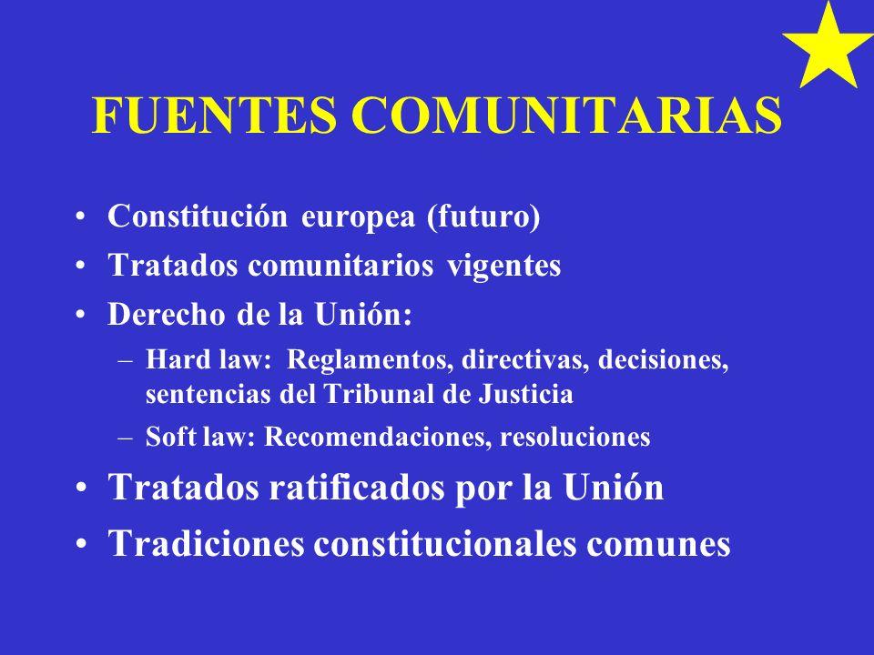 FUENTES COMUNITARIAS Tratados ratificados por la Unión