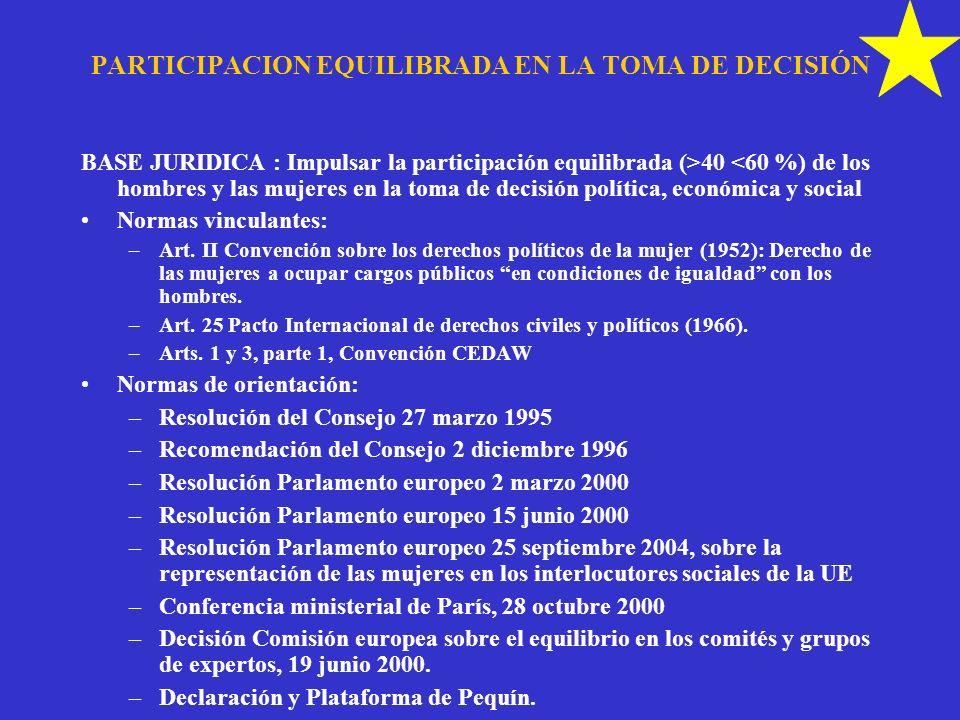 PARTICIPACION EQUILIBRADA EN LA TOMA DE DECISIÓN