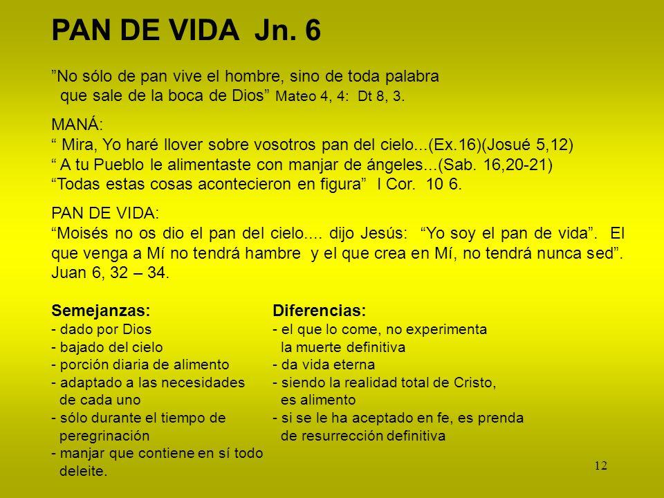 PAN DE VIDA Jn. 6 No sólo de pan vive el hombre, sino de toda palabra