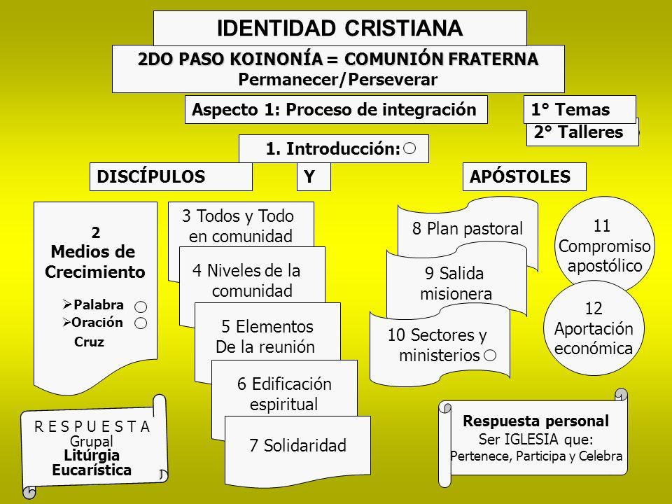2DO PASO KOINONÍA = COMUNIÓN FRATERNA Permanecer/Perseverar