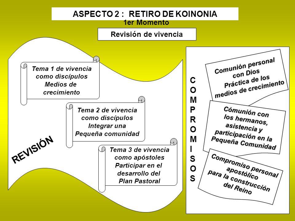 ASPECTO 2 : RETIRO DE KOINONIA