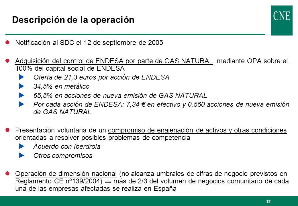 Descripción de la operación