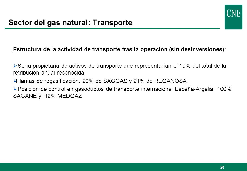Sector del gas natural: Transporte