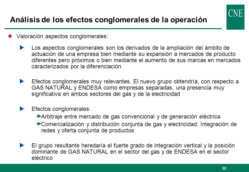 Análisis de los efectos conglomerales de la operación