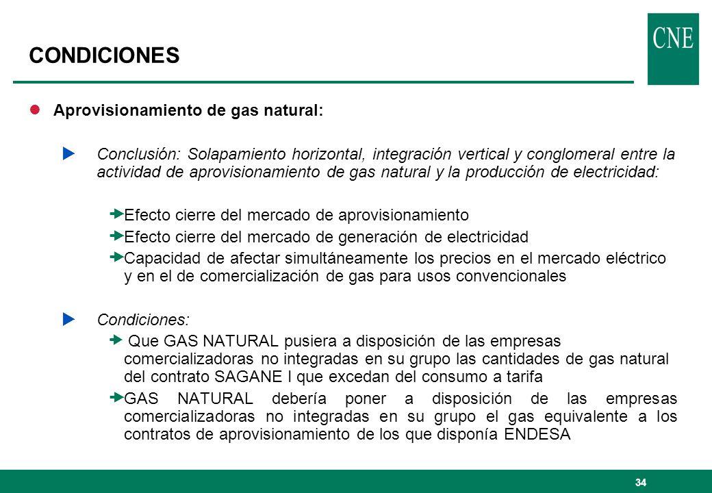 CONDICIONES Aprovisionamiento de gas natural: